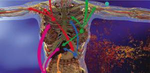 Ученые изобрели лазер, который способен побороть онкологию